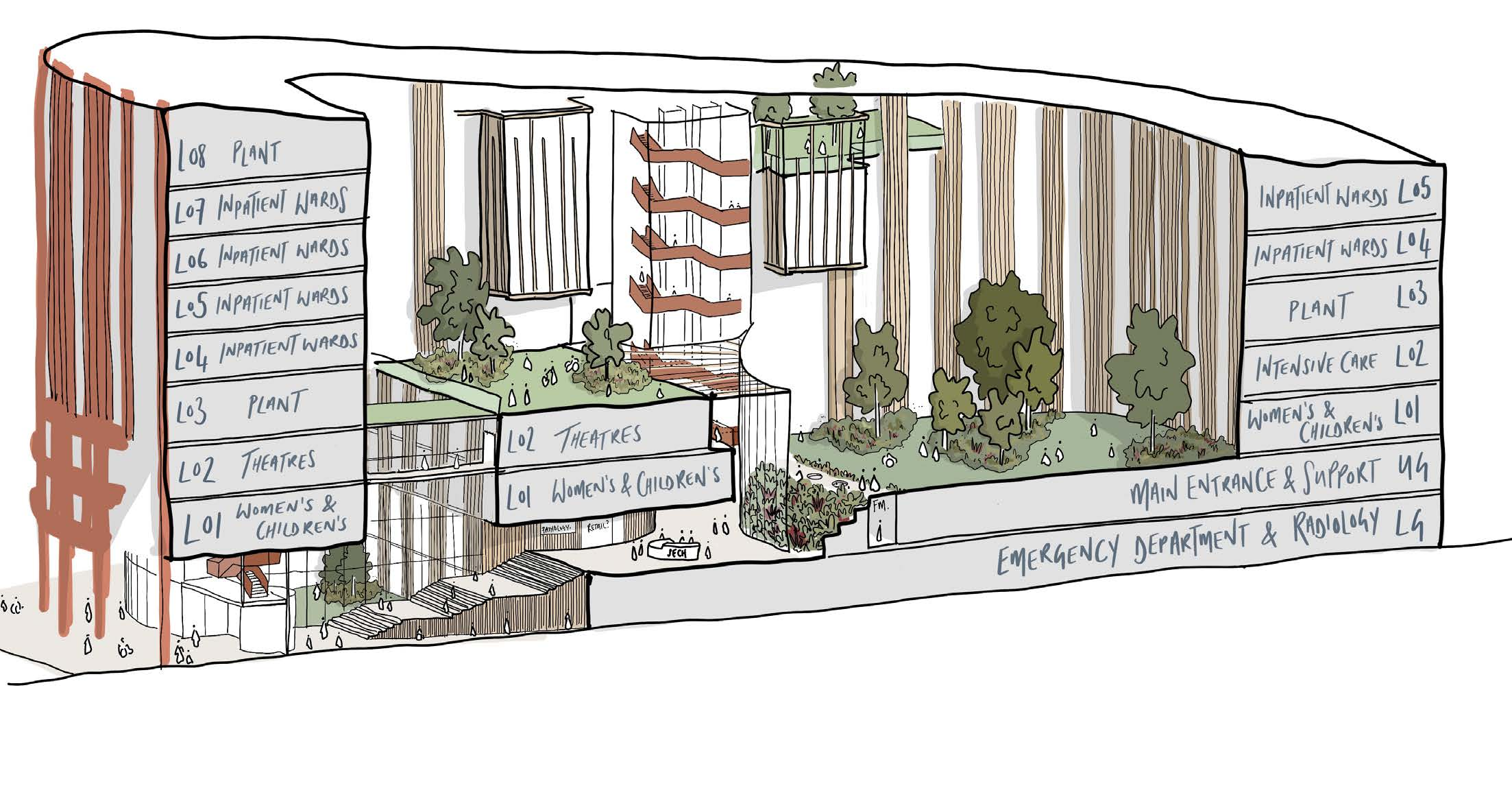 Sketch showing the entrance and internal courtyards with proposed floor uses labelled